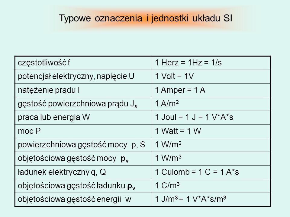 częstotliwość f1 Herz = 1Hz = 1/s potencjał elektryczny, napięcie U1 Volt = 1V natężenie prądu I1 Amper = 1 A gęstość powierzchniowa prądu J s 1 A/m 2