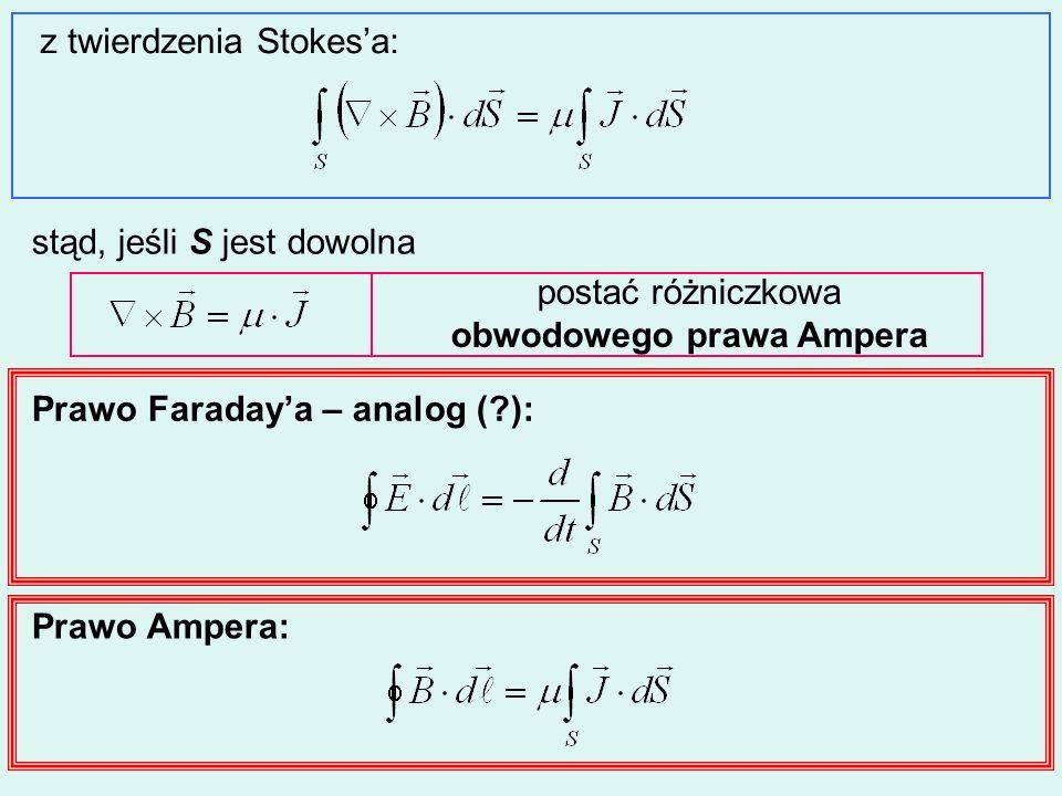 z twierdzenia Stokesa: stąd, jeśli S jest dowolna postać różniczkowa obwodowego prawa Ampera Prawo Faradaya – analog (?): Prawo Ampera: