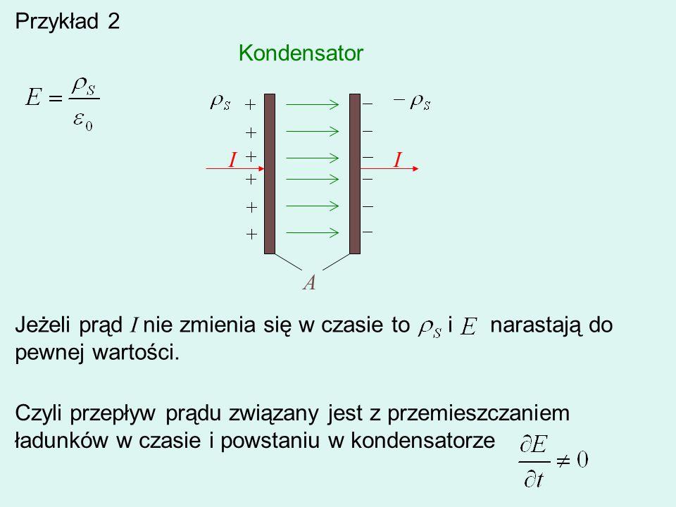 Przykład 2 Kondensator II A Jeżeli prąd I nie zmienia się w czasie to i narastają do pewnej wartości. Czyli przepływ prądu związany jest z przemieszcz