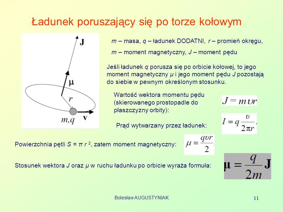 Bolesław AUGUSTYNIAK 11 Ładunek poruszający się po torze kołowym m – masa, q – ładunek DODATNI, r – promień okręgu, m – moment magnetyczny, J – moment