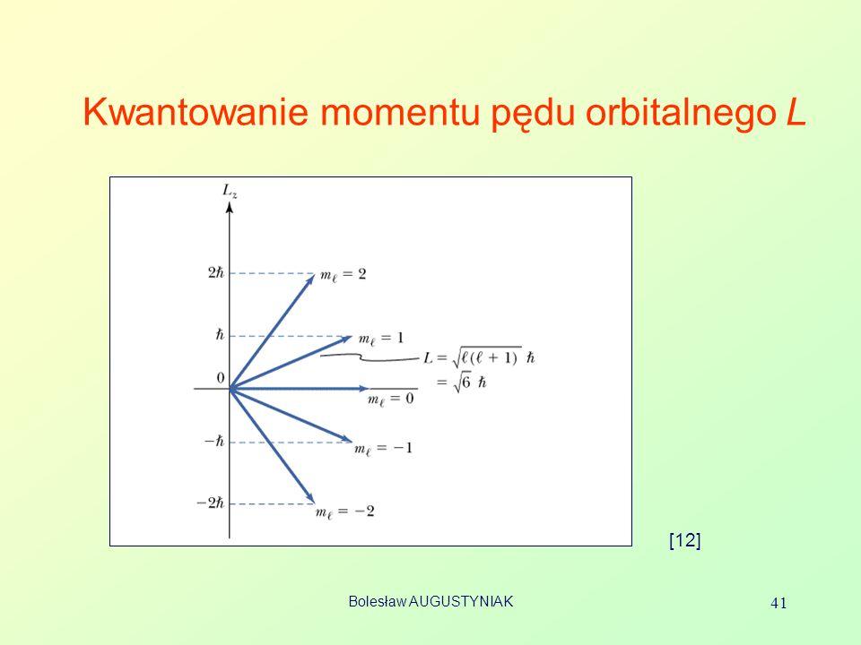 Bolesław AUGUSTYNIAK 41 Kwantowanie momentu pędu orbitalnego L [12]