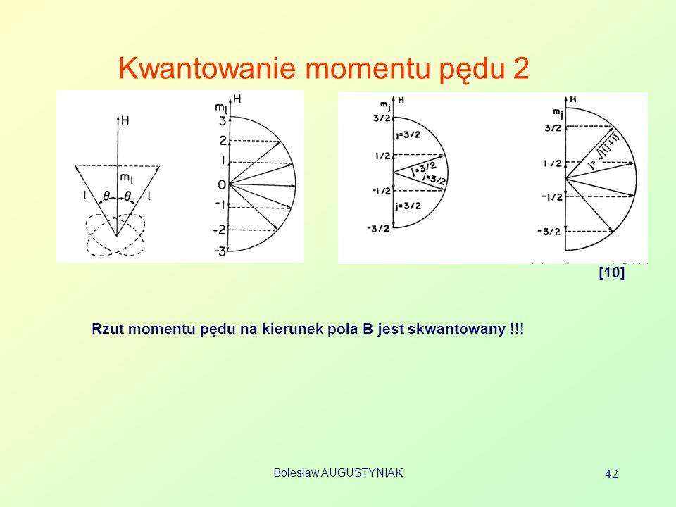 Bolesław AUGUSTYNIAK 42 Kwantowanie momentu pędu 2 Rzut momentu pędu na kierunek pola B jest skwantowany !!! [10]