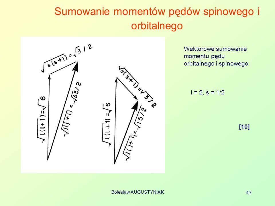 Bolesław AUGUSTYNIAK 45 Sumowanie momentów pędów spinowego i orbitalnego Wektorowe sumowanie momentu pędu orbitalnego i spinowego l = 2, s = 1/2 [10]