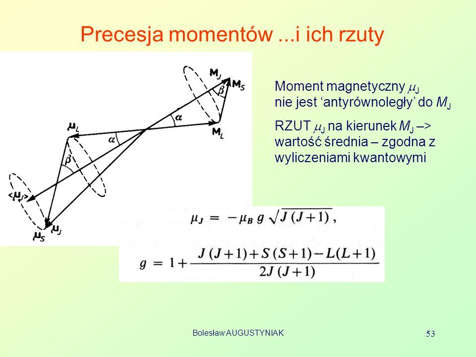 Bolesław AUGUSTYNIAK 53 Precesja momentów...i ich rzuty Moment magnetyczny J nie jest antyrównoległy do M J RZUT J na kierunek M J –> wartość średnia