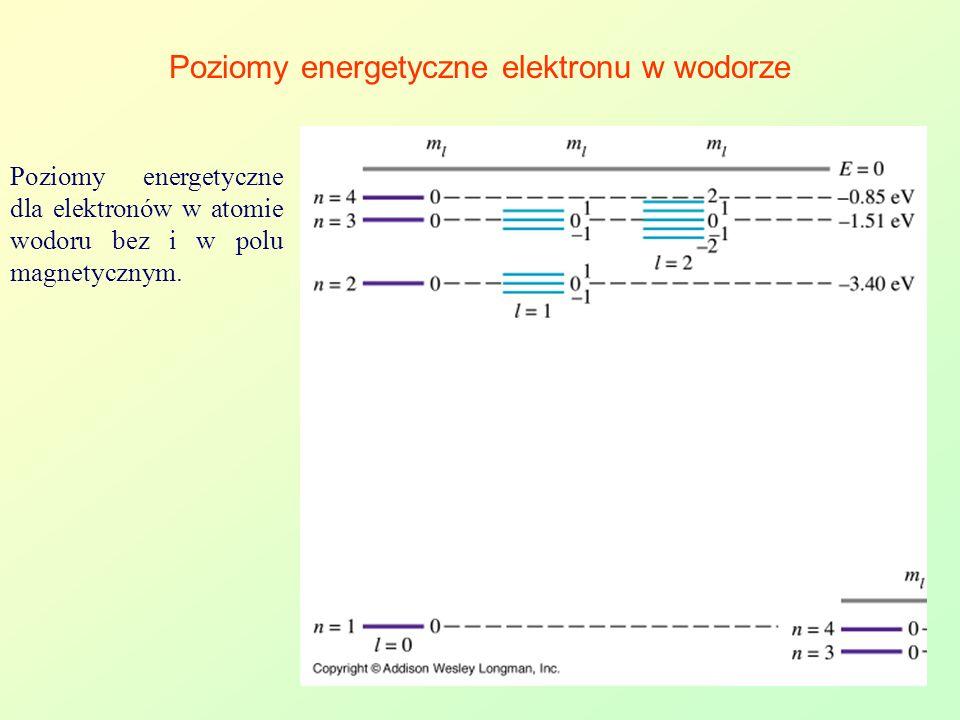 Bolesław AUGUSTYNIAK 58 Poziomy energetyczne dla elektronów w atomie wodoru bez i w polu magnetycznym. Poziomy energetyczne elektronu w wodorze