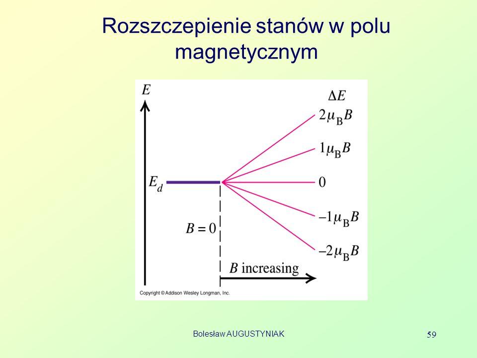 Bolesław AUGUSTYNIAK 59 Rozszczepienie stanów w polu magnetycznym