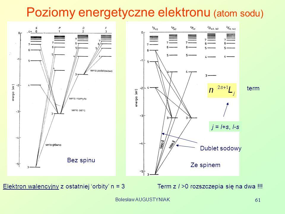 Bolesław AUGUSTYNIAK 61 Poziomy energetyczne elektronu (atom sodu) Bez spinu Elektron walencyjny z ostatniej orbity n = 3 Ze spinem Term z l >0 rozszc