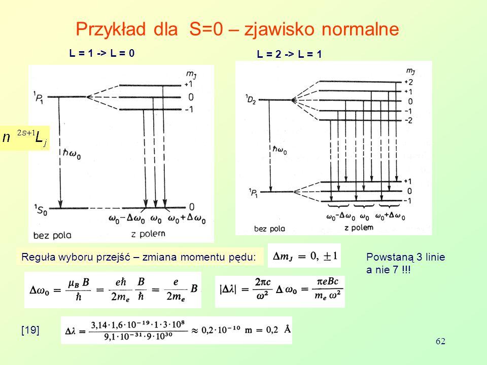 Bolesław AUGUSTYNIAK 62 Przykład dla S=0 – zjawisko normalne [19] Reguła wyboru przejść – zmiana momentu pędu:Powstaną 3 linie a nie 7 !!! L = 1 -> L