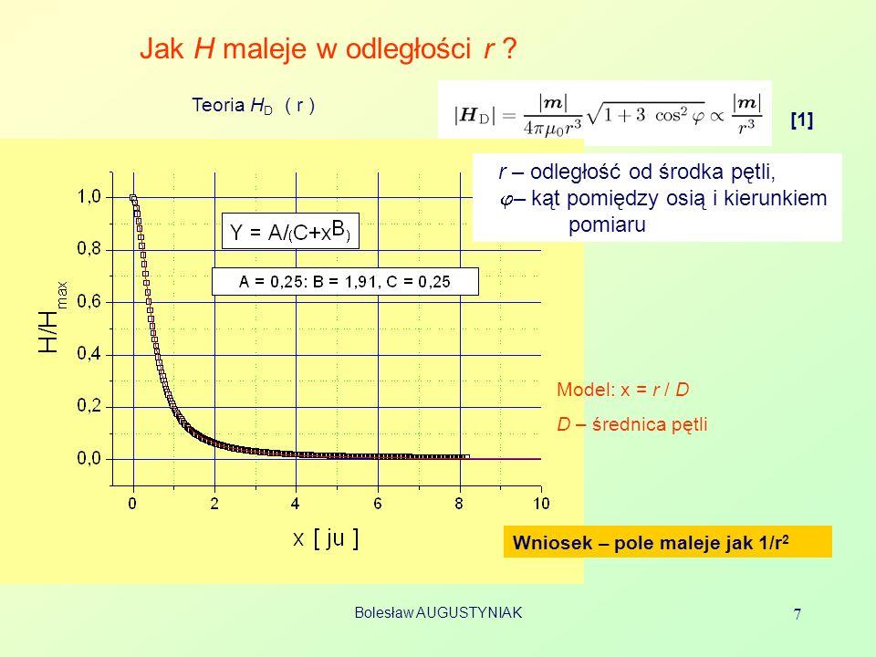 Bolesław AUGUSTYNIAK 7 Jak H maleje w odległości r ? [1] r – odległość od środka pętli, – kąt pomiędzy osią i kierunkiem pomiaru Model: x = r / D D –