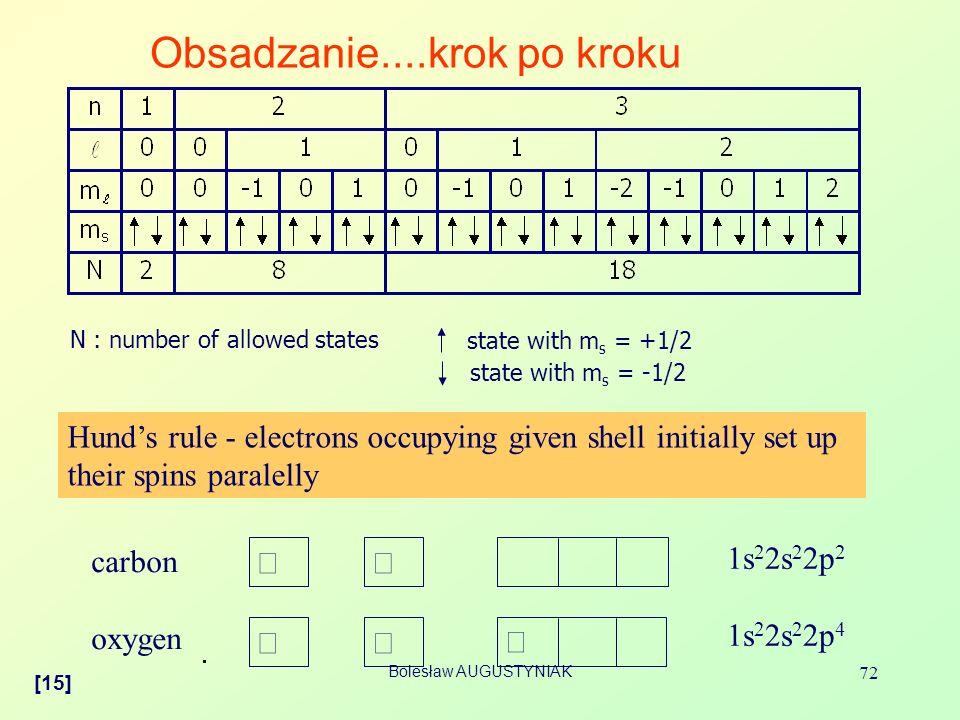 Bolesław AUGUSTYNIAK 72 Obsadzanie....krok po kroku N : number of allowed states state with m s = +1/2 state with m s = -1/2 1s 2 2s 2 2p 2 1s 2 2s 2