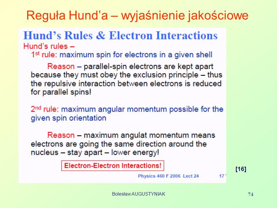 Bolesław AUGUSTYNIAK 74 Reguła Hunda – wyjaśnienie jakościowe [16]