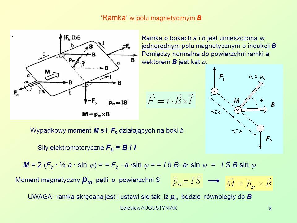 Bolesław AUGUSTYNIAK 39 Precesja Larmora Skutkiem działania pola magnetycznego na orbitę elektronu w atomie stanowi precesja orbity i wektora orbitalnego momentu magnetycznego μ elektronu z częstością kątową ω L wokoł osi przechodzącej przez jądro atomu i równoległej do wektora pola magnetycznego B.