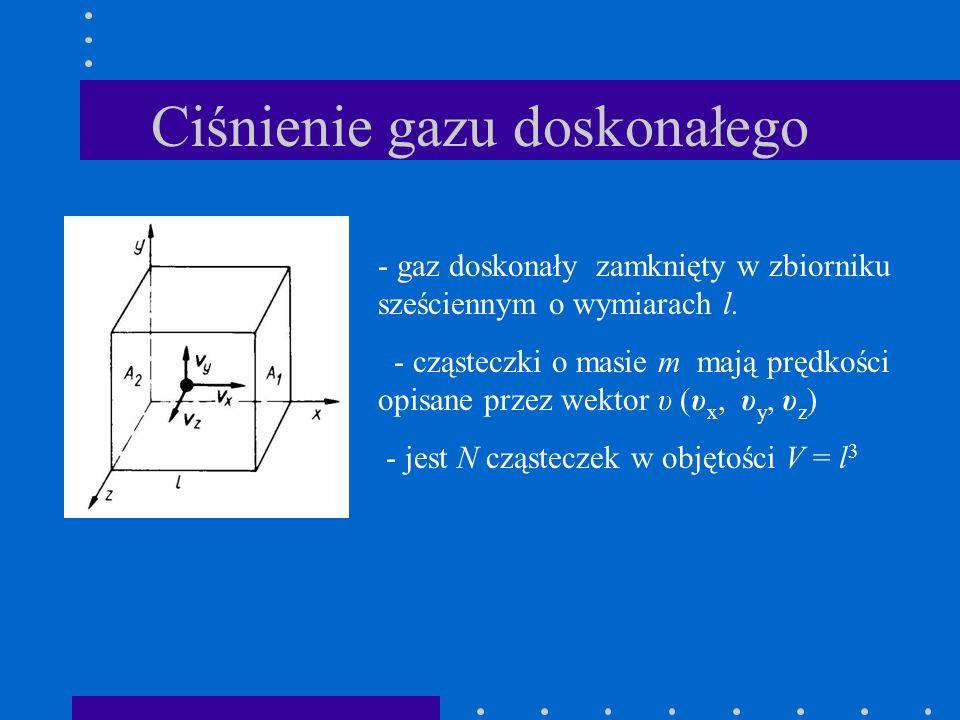 Ciśnienie gazu doskonałego - gaz doskonały zamknięty w zbiorniku sześciennym o wymiarach l. - cząsteczki o masie m mają prędkości opisane przez wektor