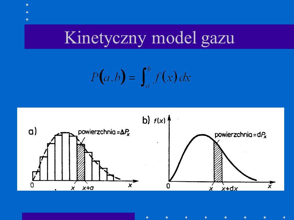 Kinetyczny model gazu