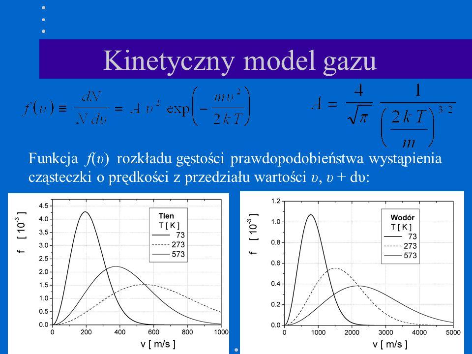 Funkcja f(υ) rozkładu gęstości prawdopodobieństwa wystąpienia cząsteczki o prędkości z przedziału wartości υ, υ + dυ:
