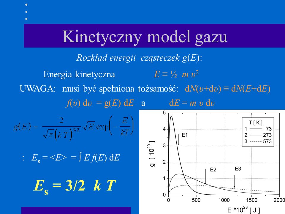 Kinetyczny model gazu Rozkład energii cząsteczek g(E): Energia kinetyczna E ½ m υ 2 UWAGA: musi być spełniona tożsamość: dN(υ+dυ) dN(E+dE) f(υ) dυ = g