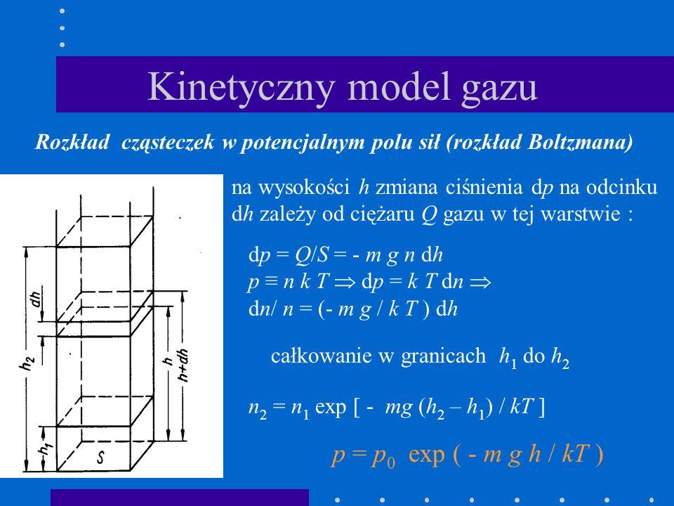 Kinetyczny model gazu Rozkład cząsteczek w potencjalnym polu sił (rozkład Boltzmana) na wysokości h zmiana ciśnienia dp na odcinku dh zależy od ciężar