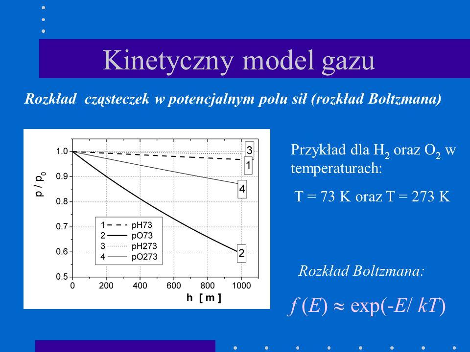 Kinetyczny model gazu Rozkład cząsteczek w potencjalnym polu sił (rozkład Boltzmana) Przykład dla H 2 oraz O 2 w temperaturach: T = 73 K oraz T = 273