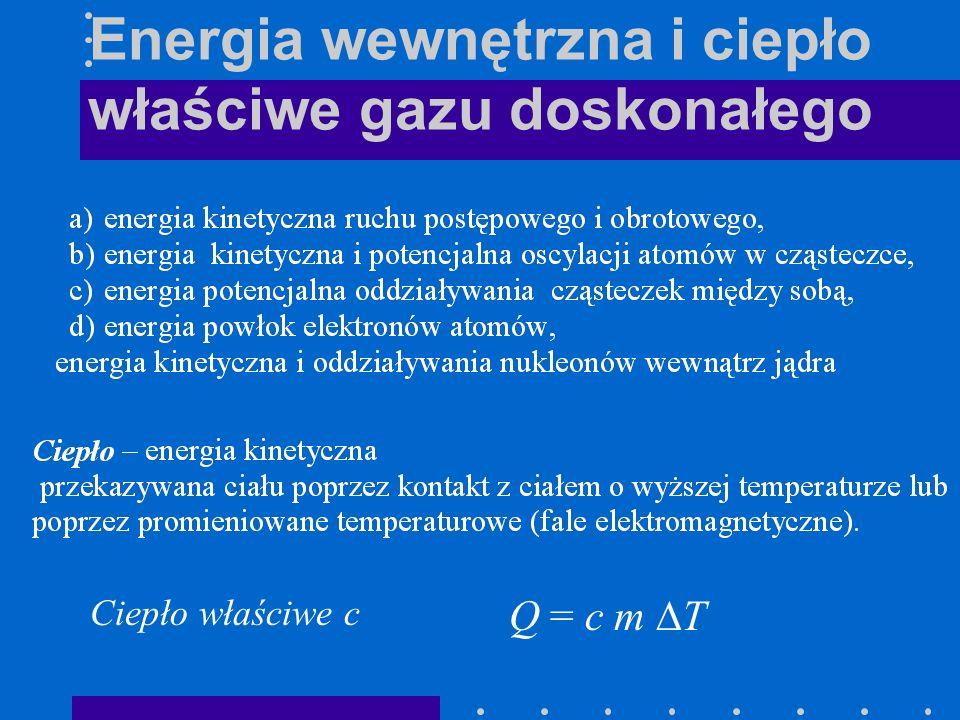 Energia wewnętrzna i ciepło właściwe gazu doskonałego Ciepło właściwe c Q = c m T