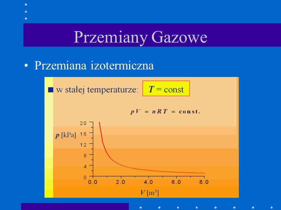Przemiany Gazowe Przemiana izotermiczna