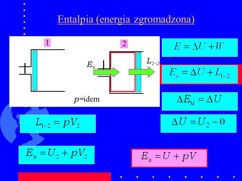 Entalpia (energia zgromadzona) 1 2 EsEs L 1-2 p= idem