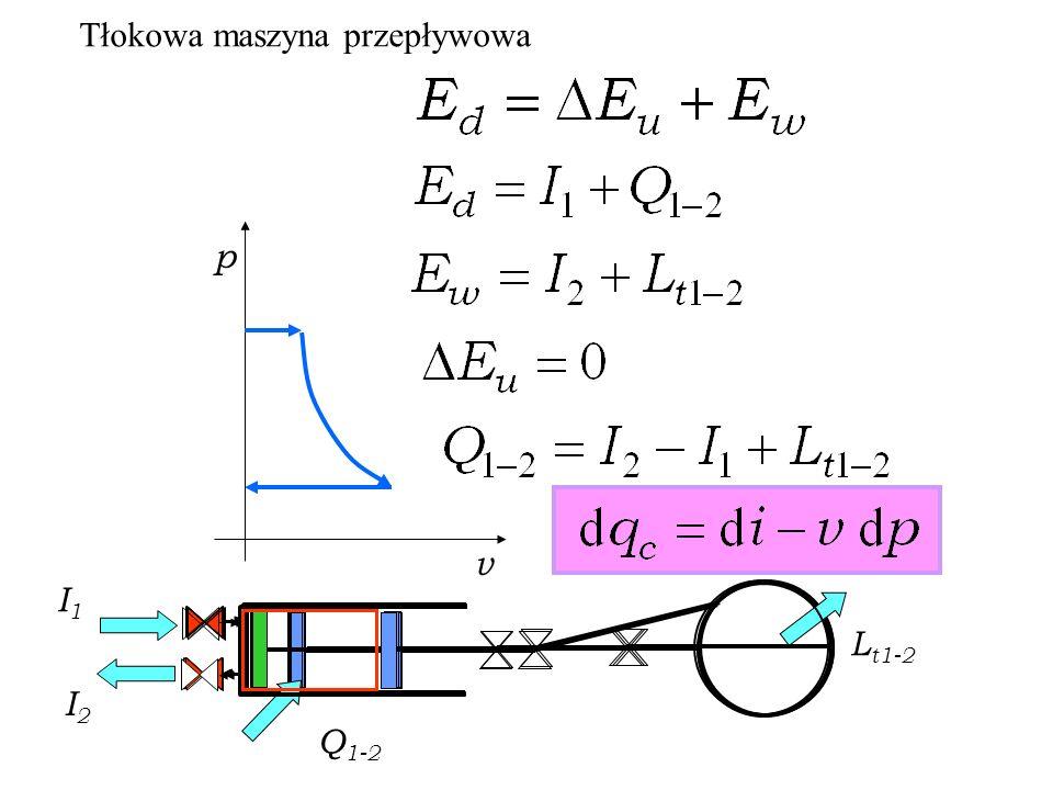 I1I1 I2I2 Q 1-2 L t1-2 p v Tłokowa maszyna przepływowa
