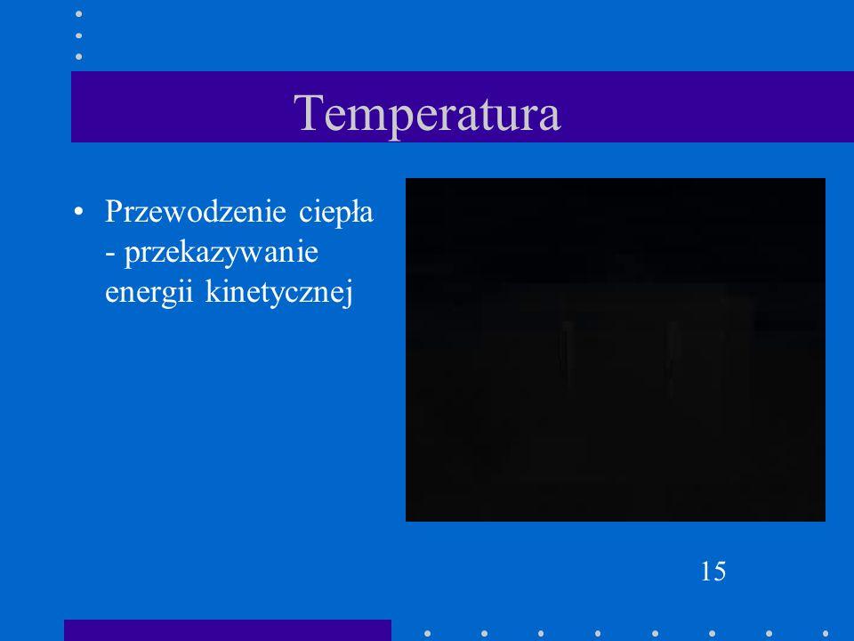 Temperatura Przewodzenie ciepła - przekazywanie energii kinetycznej 15