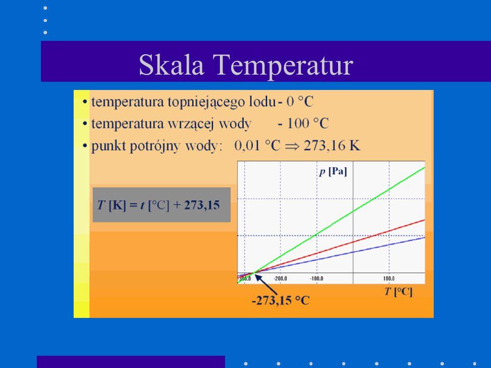 Skala Temperatur