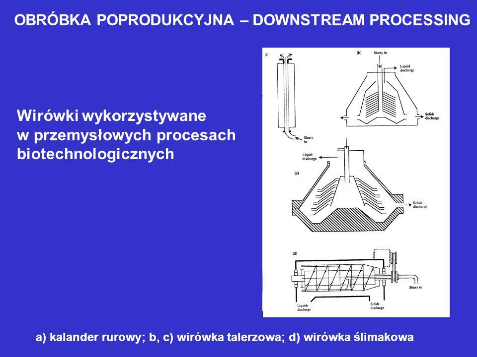 Wirówki wykorzystywane w przemysłowych procesach biotechnologicznych a) kalander rurowy; b, c) wirówka talerzowa; d) wirówka ślimakowa OBRÓBKA POPRODU
