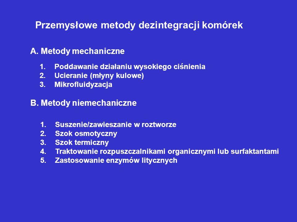 Przemysłowe metody dezintegracji komórek 1.Poddawanie działaniu wysokiego ciśnienia 2.Ucieranie (młyny kulowe) 3.Mikrofluidyzacja A. Metody mechaniczn