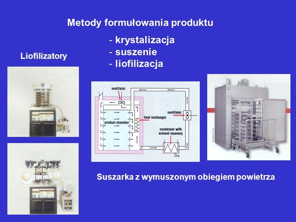 Metody formułowania produktu - krystalizacja - suszenie - liofilizacja Liofilizatory Suszarka z wymuszonym obiegiem powietrza