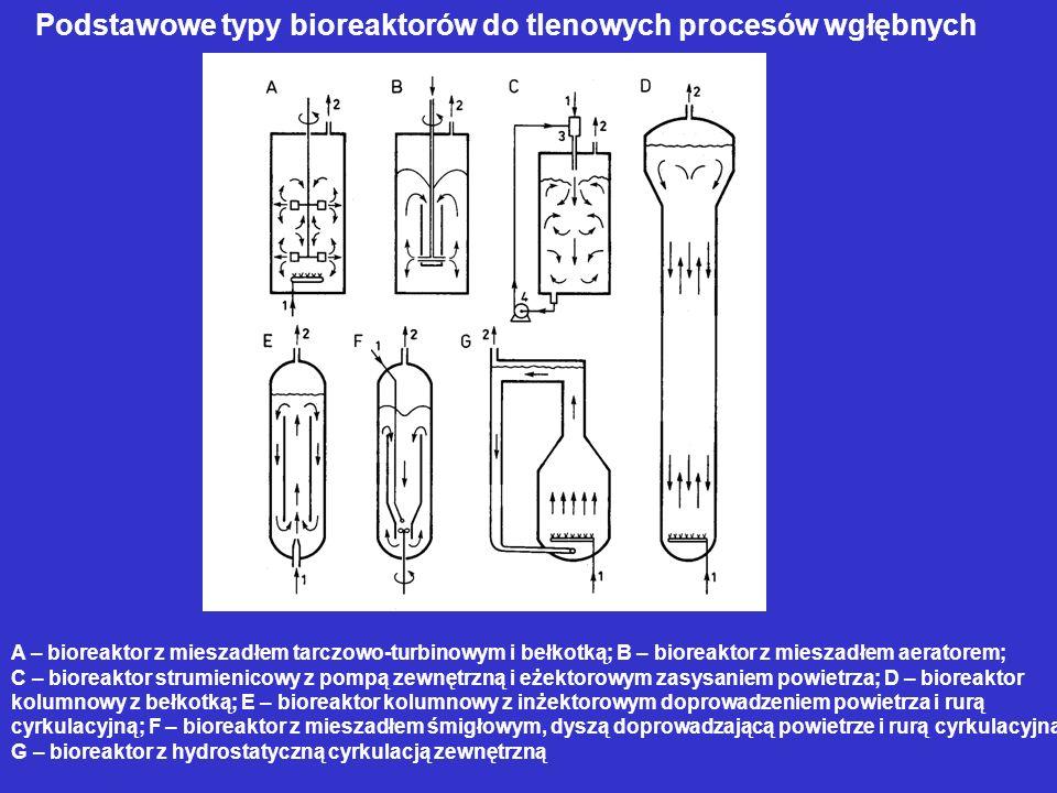 Podstawowe typy bioreaktorów do tlenowych procesów wgłębnych A – bioreaktor z mieszadłem tarczowo-turbinowym i bełkotką; B – bioreaktor z mieszadłem a