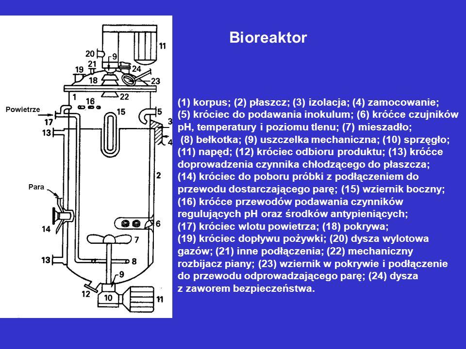 (1) korpus; (2) płaszcz; (3) izolacja; (4) zamocowanie; (5) króciec do podawania inokulum; (6) króćce czujników pH, temperatury i poziomu tlenu; (7) m