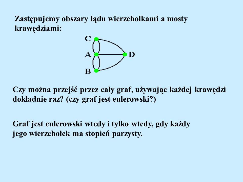 Zastępujemy obszary lądu wierzchołkami a mosty krawędziami: Czy można przejść przez cały graf, używając każdej krawędzi dokładnie raz? (czy graf jest