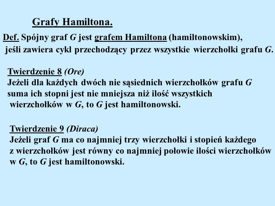 Grafy Hamiltona. Def. Spójny graf G jest grafem Hamiltona (hamiltonowskim), jeśli zawiera cykl przechodzący przez wszystkie wierzchołki grafu G. Twier
