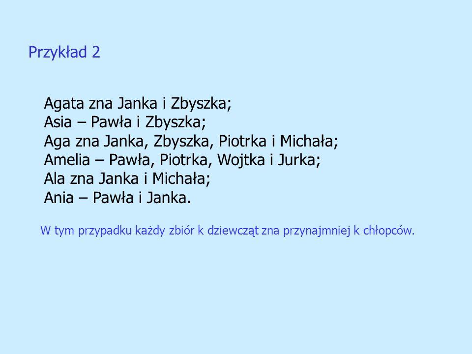 Agata zna Janka i Zbyszka; Asia – Pawła i Zbyszka; Aga zna Janka, Zbyszka, Piotrka i Michała; Amelia – Pawła, Piotrka, Wojtka i Jurka; Ala zna Janka i