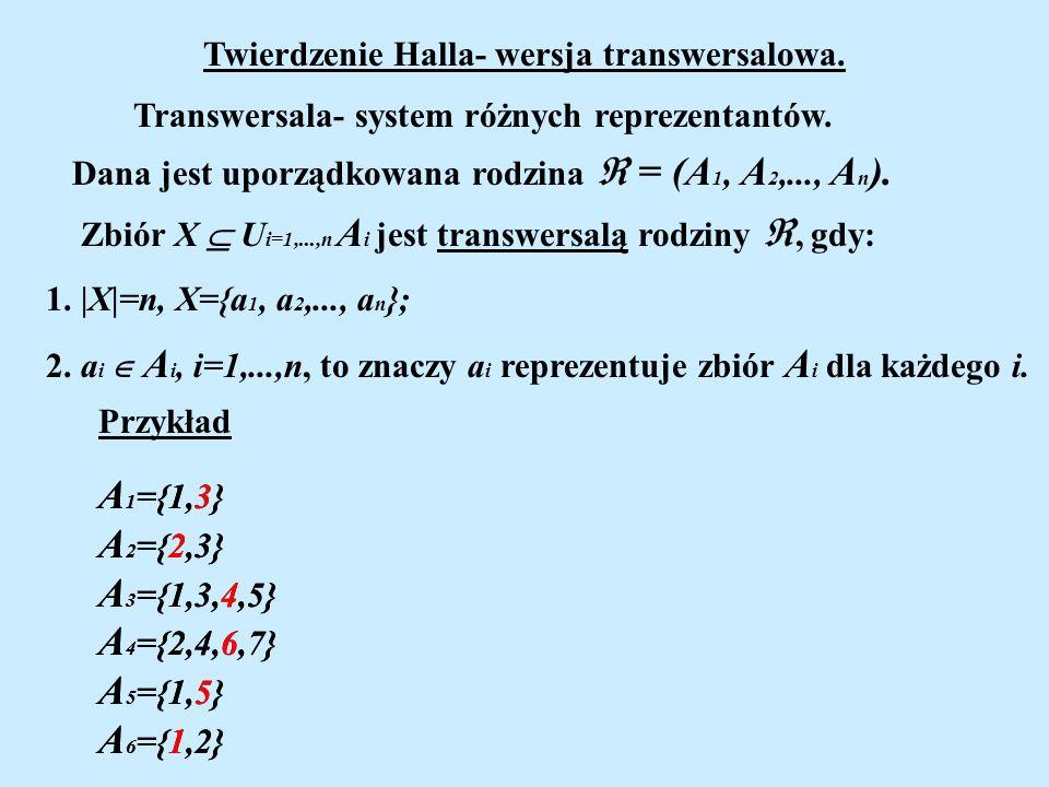 Twierdzenie Halla- wersja transwersalowa. Transwersala- system różnych reprezentantów. Dana jest uporządkowana rodzina = (A 1, A 2,..., A n ). Zbiór X