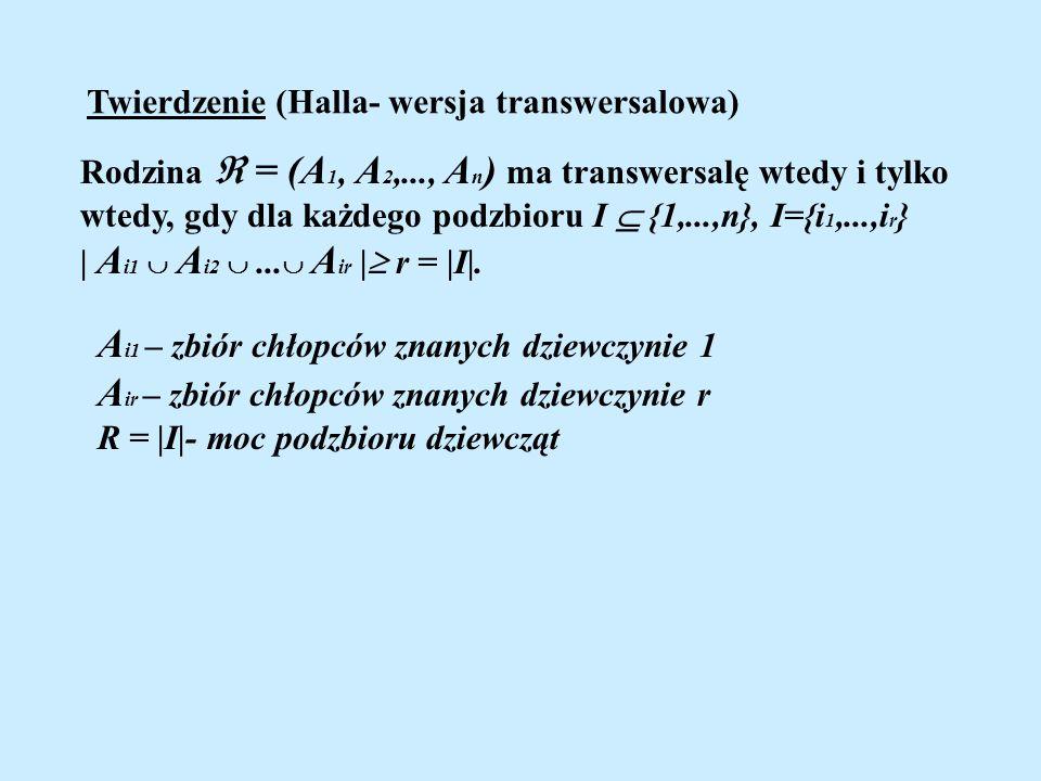 Twierdzenie (Halla- wersja transwersalowa) Rodzina = (A 1, A 2,..., A n ) ma transwersalę wtedy i tylko wtedy, gdy dla każdego podzbioru I {1,...,n},