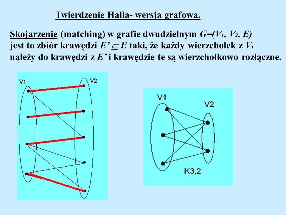 Twierdzenie Halla- wersja grafowa. Skojarzenie (matching) w grafie dwudzielnym G=(V 1, V 2, E) jest to zbiór krawędzi E E taki, że każdy wierzchołek z