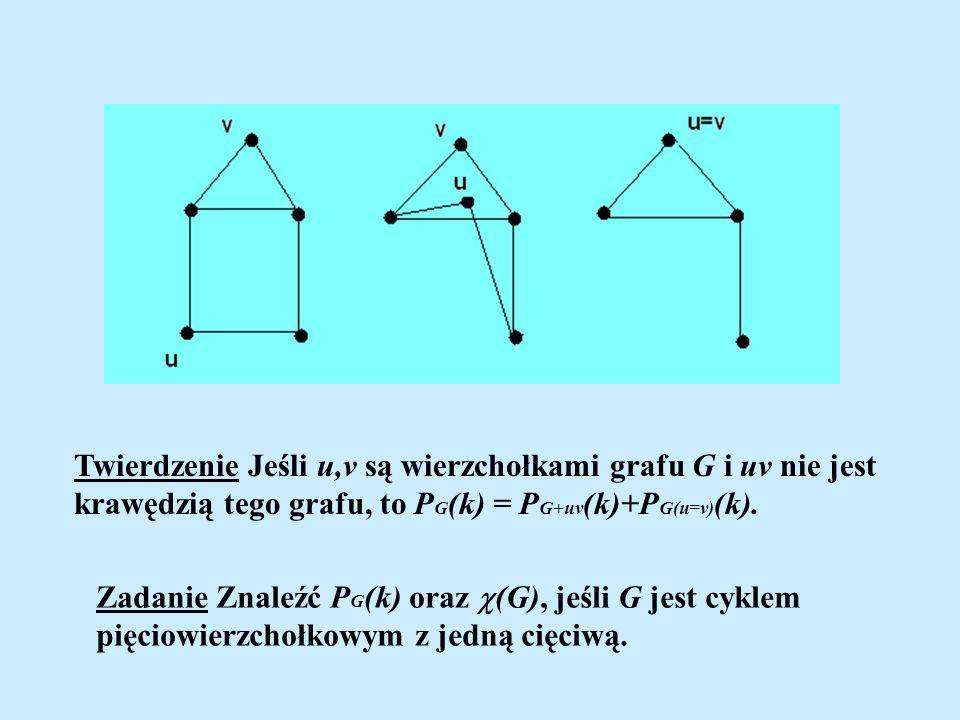 Twierdzenie Jeśli u,v są wierzchołkami grafu G i uv nie jest krawędzią tego grafu, to P G (k) = P G+uv (k)+P G(u=v) (k). Zadanie Znaleźć P G (k) oraz
