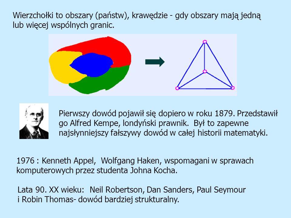 1976 : Kenneth Appel, Wolfgang Haken, wspomagani w sprawach komputerowych przez studenta Johna Kocha. Lata 90. XX wieku: Neil Robertson, Dan Sanders,