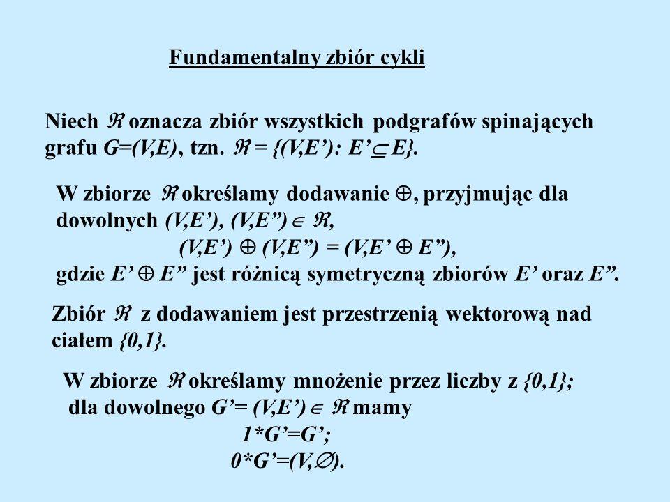 Fundamentalny zbiór cykli Niech oznacza zbiór wszystkich podgrafów spinających grafu G=(V,E), tzn. = {(V,E): E E}. W zbiorze określamy dodawanie, przy