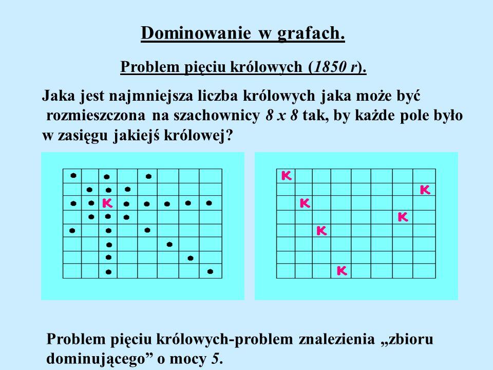 Problem pięciu królowych (1850 r). Jaka jest najmniejsza liczba królowych jaka może być rozmieszczona na szachownicy 8 x 8 tak, by każde pole było w z
