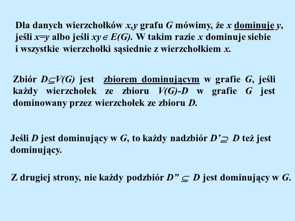 Zbiór D V(G) jest zbiorem dominującym w grafie G, jeśli każdy wierzchołek ze zbioru V(G)-D w grafie G jest dominowany przez wierzchołek ze zbioru D. D