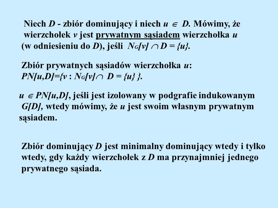 Niech D - zbiór dominujący i niech u D. Mówimy, że wierzchołek v jest prywatnym sąsiadem wierzchołka u (w odniesieniu do D), jeśli N G [v] D = {u}. Zb