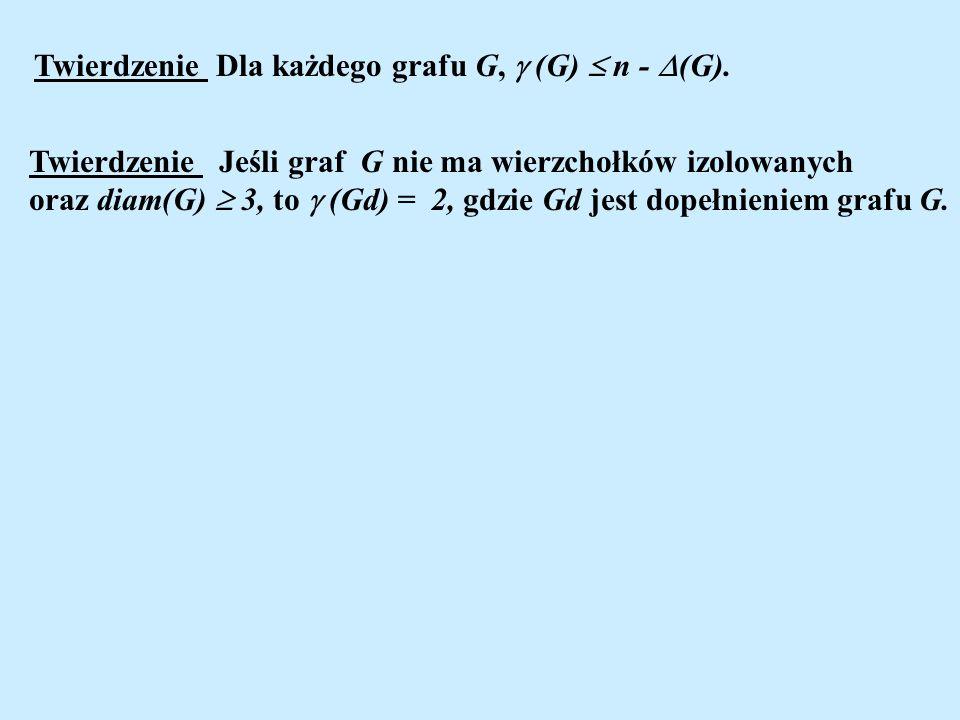 Twierdzenie Dla każdego grafu G, (G) n - (G). Twierdzenie Jeśli graf G nie ma wierzchołków izolowanych oraz diam(G) 3, to (Gd) = 2, gdzie Gd jest dope
