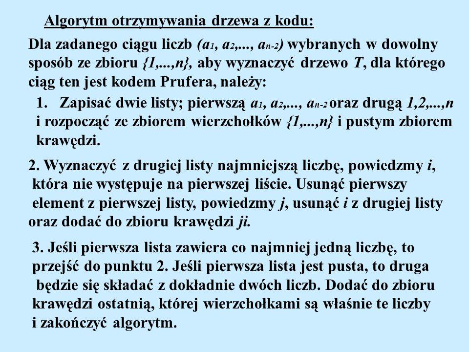Algorytm otrzymywania drzewa z kodu: Dla zadanego ciągu liczb (a 1, a 2,..., a n-2 ) wybranych w dowolny sposób ze zbioru {1,...,n}, aby wyznaczyć drz
