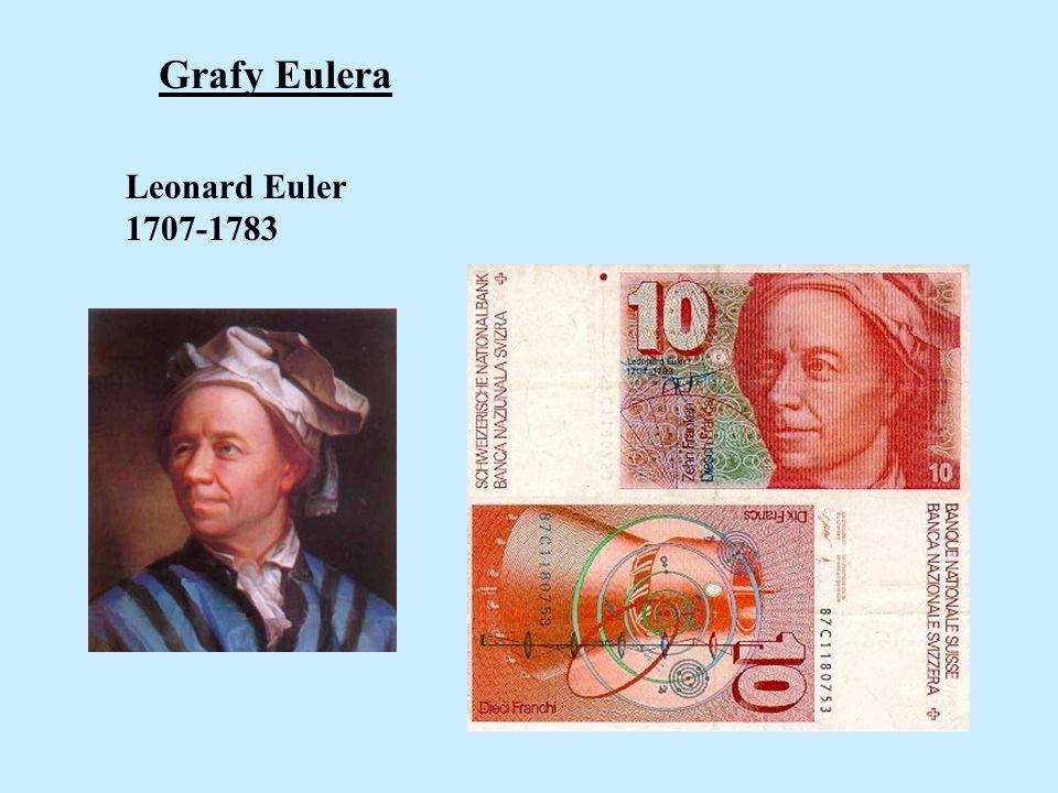 Leonard Euler 1707-1783 Grafy Eulera