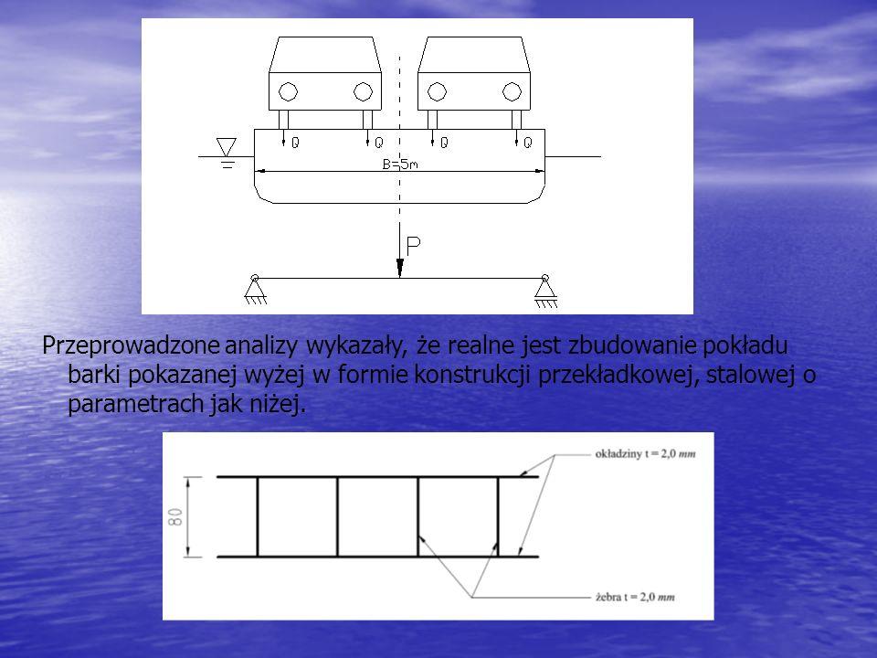 Przeprowadzone analizy wykazały, że realne jest zbudowanie pokładu barki pokazanej wyżej w formie konstrukcji przekładkowej, stalowej o parametrach ja