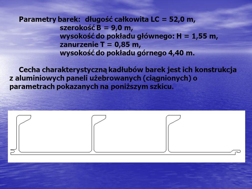 Parametry barek: długość całkowita LC = 52,0 m, szerokość B = 9,0 m, wysokość do pokładu głównego: H = 1,55 m, zanurzenie T = 0,85 m, wysokość do pokł
